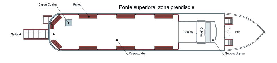 Barcone - Ponte superiore prendisole WEB